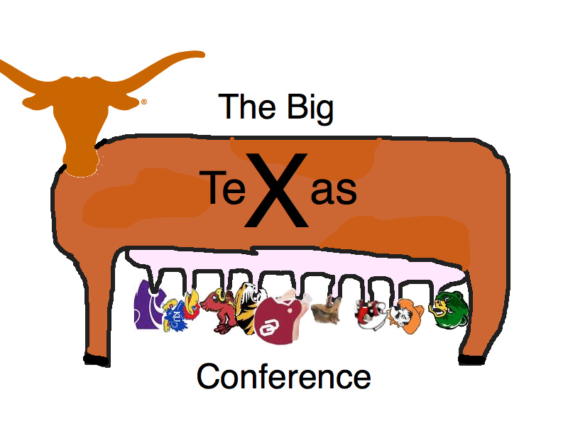 big 12 logo teams - photo #23